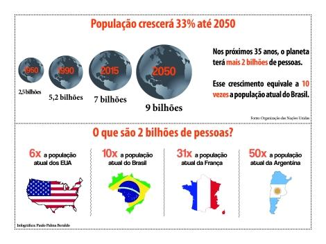 Desafio 2050 - argentina eua brasil frança
